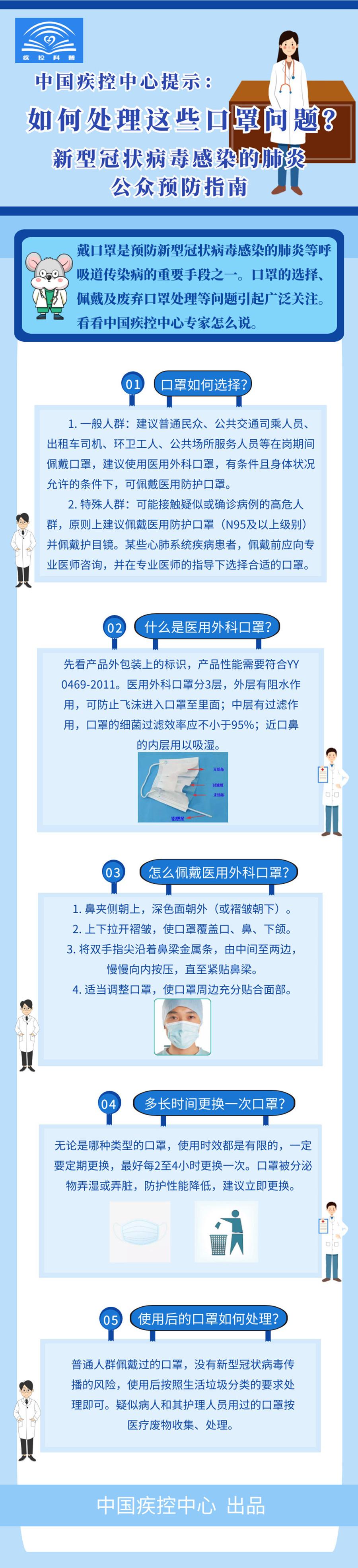 中国疾控中心提示:如何处理这些口罩问题?